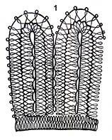 Вязание на шпильке